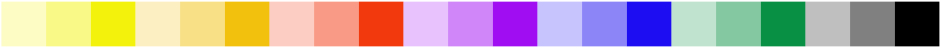 Webcom Marketing - Bild Farbspektrum